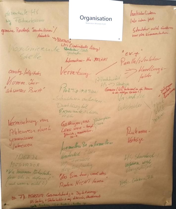 """Tafel """"Organisation"""""""