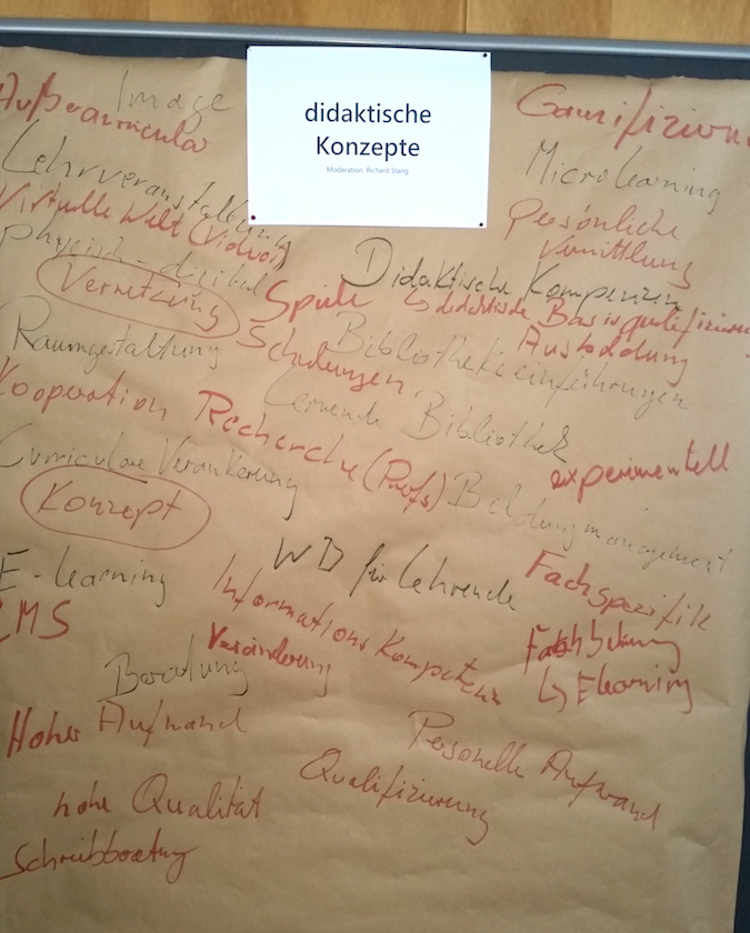 """Tafel """"didaktische Konzepte"""", Worldcafé Lernwelt Hochschule"""