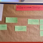 Ergebnistafel des World-Café-Workshops von Cornelia Leiß
