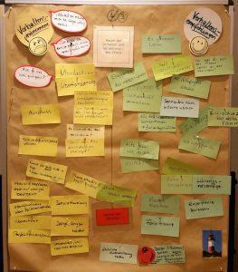 Workshopergebnis Fortbildung / Seminar Change Management (Veränderungsmanagement)
